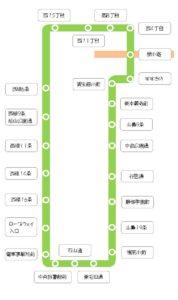 siden_map
